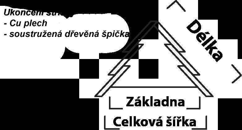 Drdlík- jak rozměřit stříšku na dřevěný šindel